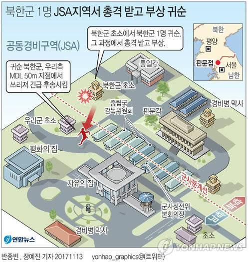 这名朝鲜军人徒步穿越宽4公里、遍布地雷和铁丝网的朝鲜半岛非军事区,进入韩国境内。