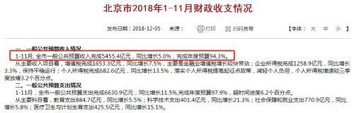 深圳率先公布了自己去年辖区公共财政收入情况