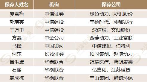9位取得了2单IPO业绩的保荐人