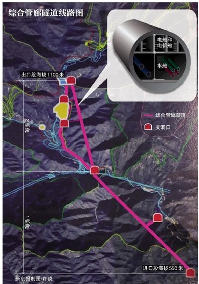 """昨日,北京冬�W��延�c��^""""生命�""""�C合管廊隧道全��通。��目于2017年9月正式�_工,�A�今年9月具�渫ㄋ�通��l件,�檠�c��^2020年1月�_始的冬�W��各��y��提供保障。"""