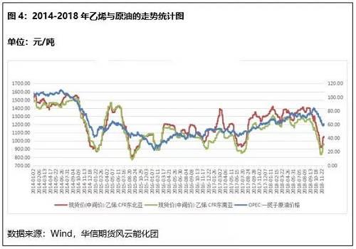 宏观动荡背景下PVC期货震荡将加剧