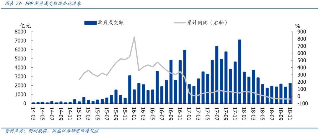 2019宏观经济热点_寻找超预期 2019年宏观经济展望