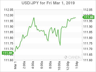 gdp安达_OANDA 安达 美国GDP好于预期,美元涨跌互现
