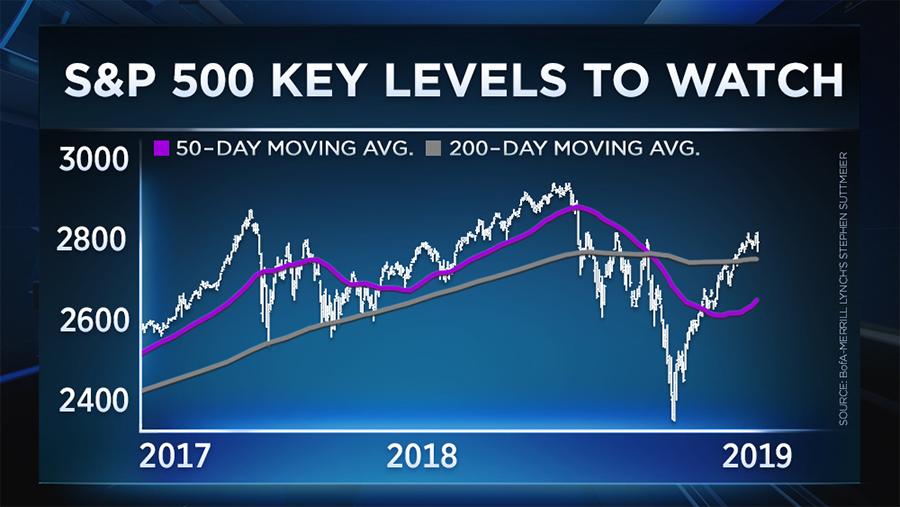 美银美林:美股今年将创历史新高
