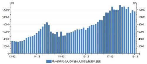 (資料來源:中國人民銀行,點擊可看大圖)