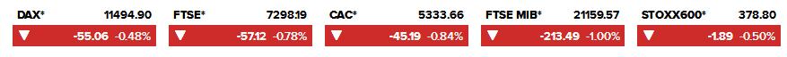 金融市场为何突然大跌?美元或挑战100点大行情特朗普刚刚讲话