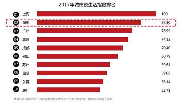 2019年深圳经济发展_2019中国互联网经济峰会在深圳举行