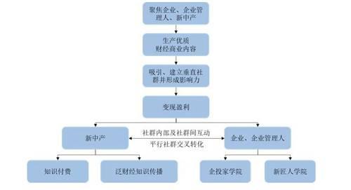 巴九灵盈利模式(图片来源:全通教育公告)