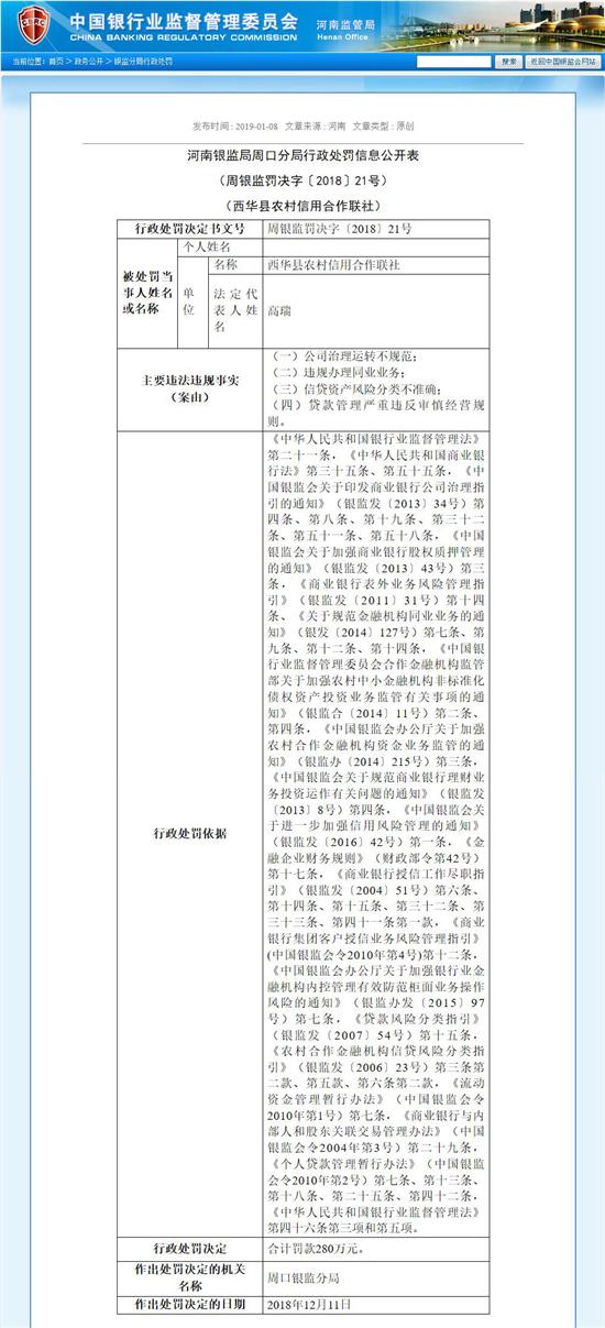 西华县农村信用合作联社管理混乱2019年一季度被罚4次罚款280万