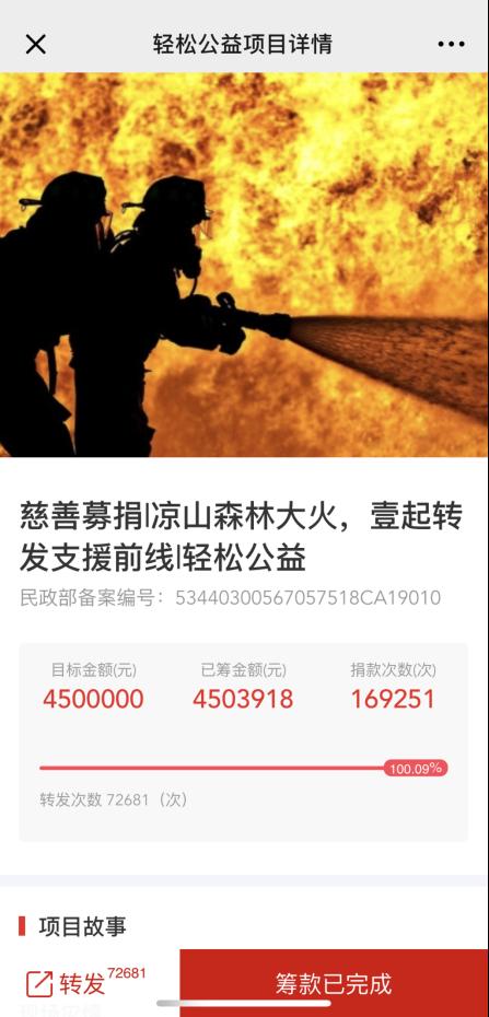 """大火无情人有情 17万网友轻松筹上为凉山火灾捐款450万创造""""中国公益速度"""""""