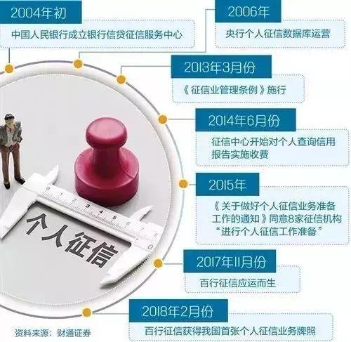 """影响9.9亿中国人!央行突然出招,""""上午离婚下"""