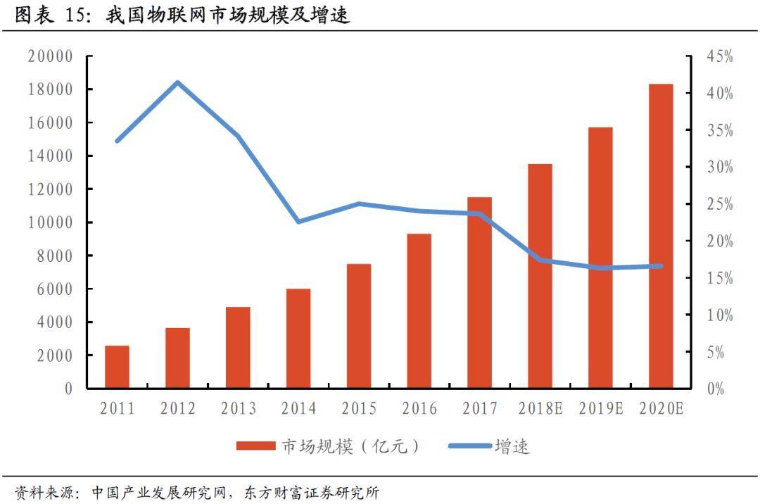 丰田、微软都要拜码头的一家中国物联网公司