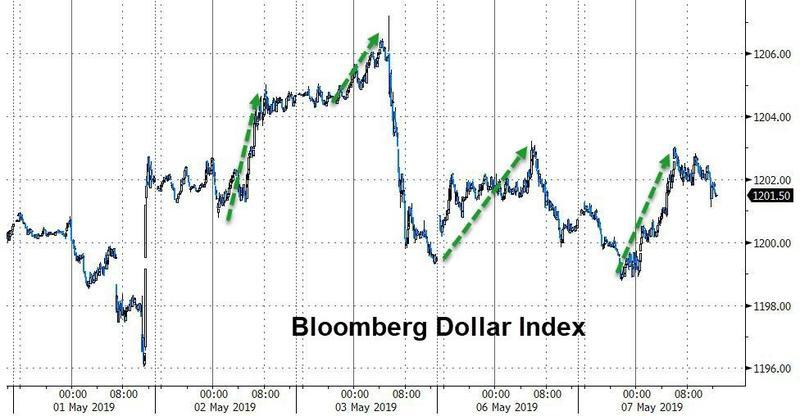 小心!多币种波动率攀升美股大跌抛售潮恐卷土重来?
