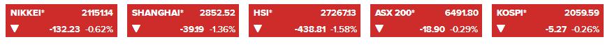 全球大跌之夜?道指期货跌超250点、恐慌指标VIX暴涨超10%……