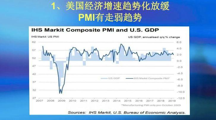 2019 美国经济增速_海外业务占比较高的公司,2019年... 显示了全球经济放缓对美国公司的...