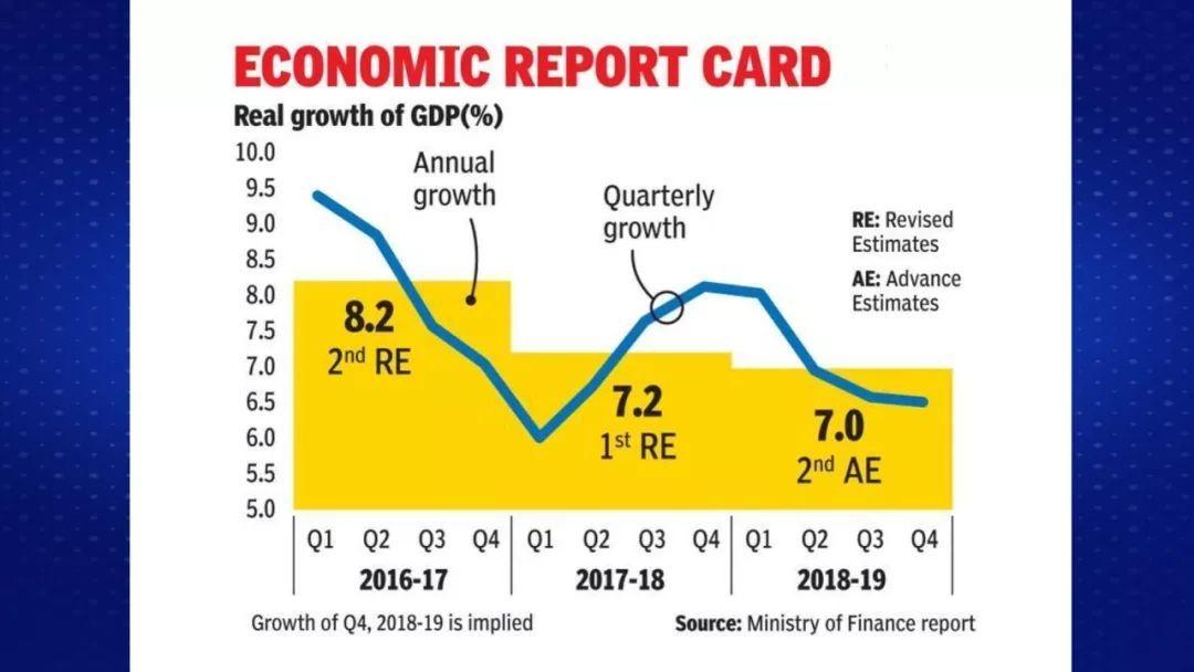 财经观察家 |许利平:碰撞与重塑:世界经济大变局――壮志未酬的印度