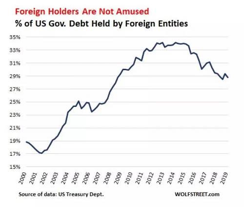 热闹是股市和期货的,美元只能拥抱下行周期