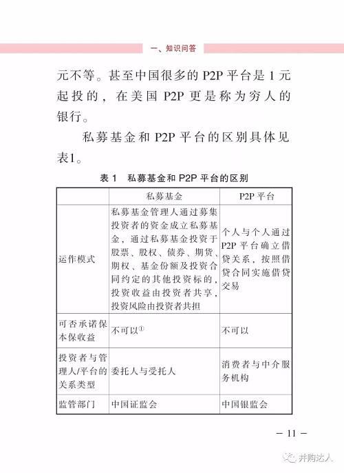 中国私募基金投资手册(超级干货!人手必备!)