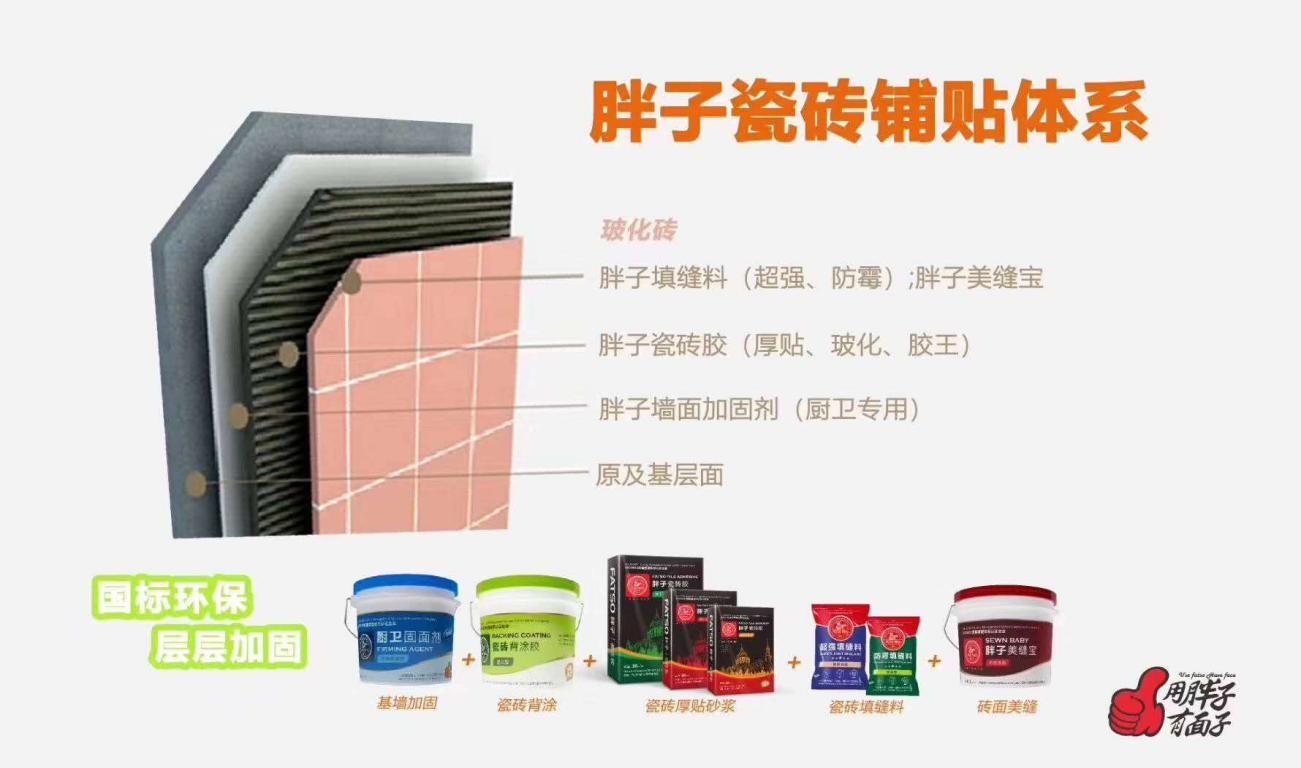 河南一方建材集团FATSO胖子与中国人民财险签约战略合作 国内建材品牌进入质保新时代