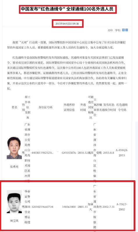 据悉,红色通缉令是由国际刑警组织发布的国际通报,其通缉对象是有关国家法律部门已发出逮捕令、要求成员国引渡的在逃犯。国际刑警组织中国国家中心局十分重视同成员国执法机构的合作,多次通过国际刑警组织发布红色通缉令。
