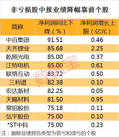 龙虎榜揭秘 卓胜微等3股最受机构青睐