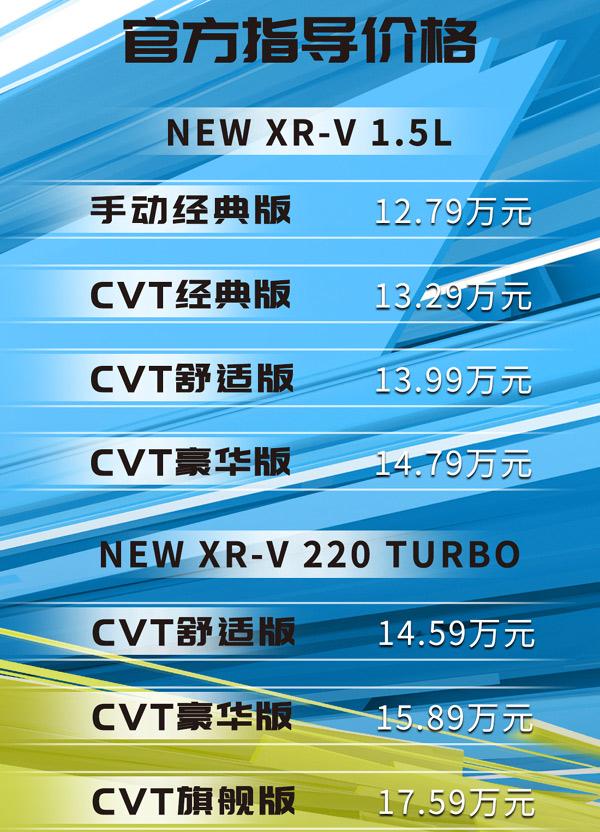售价12.79~17.59万元 新款东风本田XR-V上市