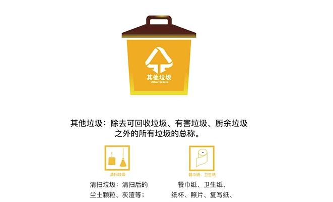 郑州市生活垃圾分类管理办法将颁布施行