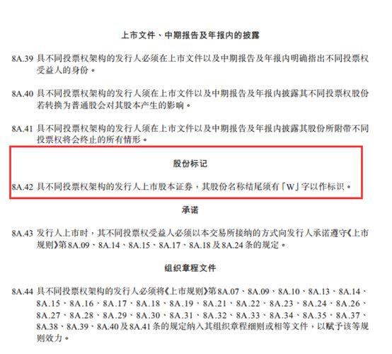 小米集团上市以来股价走势: