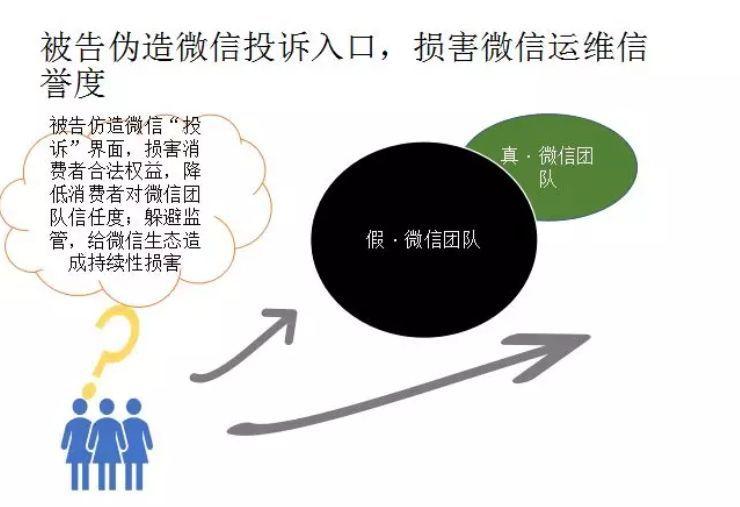 实际经营者如何起诉_起诉外地人起诉流程_中国经营网 向为官不为者开刀