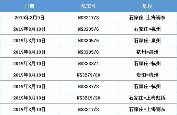 """受台风""""利奇马""""影响 石家庄机场部分航班有调整"""