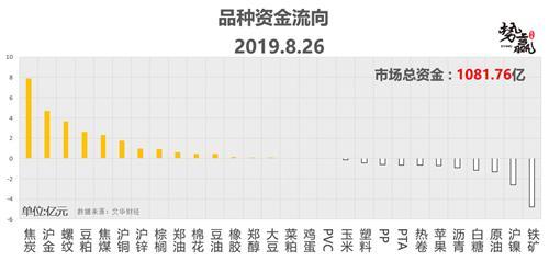 势赢交易8.27热点技术分析