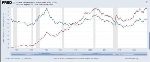 历史上看,美元新高之际,往往是新兴市场风险动荡之时,投资者需要格外留心。
