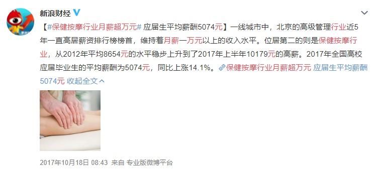 http://www.shangoudaohang.com/kuaixun/205780.html