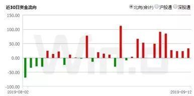 """我们对中国A股市场的前景非常乐观,""""安本策略主管Devan Kaloo周五接受采访时表示,该行管理着大约6430亿美元的资产。""""中国有能力采取政策应对外界的麻烦,因此我们预计流动性会得到改善,刺激措施将增加,并且实际上支持市场上行,所以我们认为它还会继续走高。"""""""