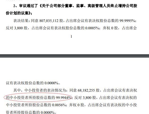 延安必康高管集体放弃1.5亿元增持计划99%中小股民投赞成票