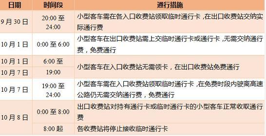 △江苏联网高速国庆通行措施