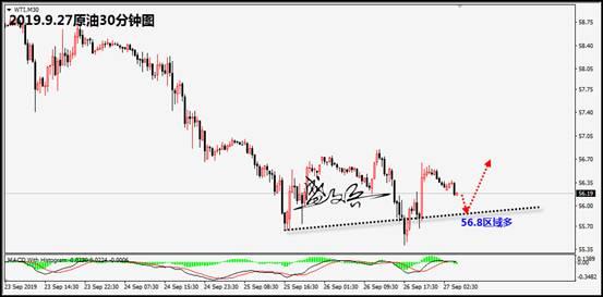 盛文兵:美元连续逼近年内高点,谨防高位回撤