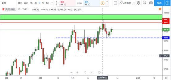 外汇人:外汇黄金原油交易策略