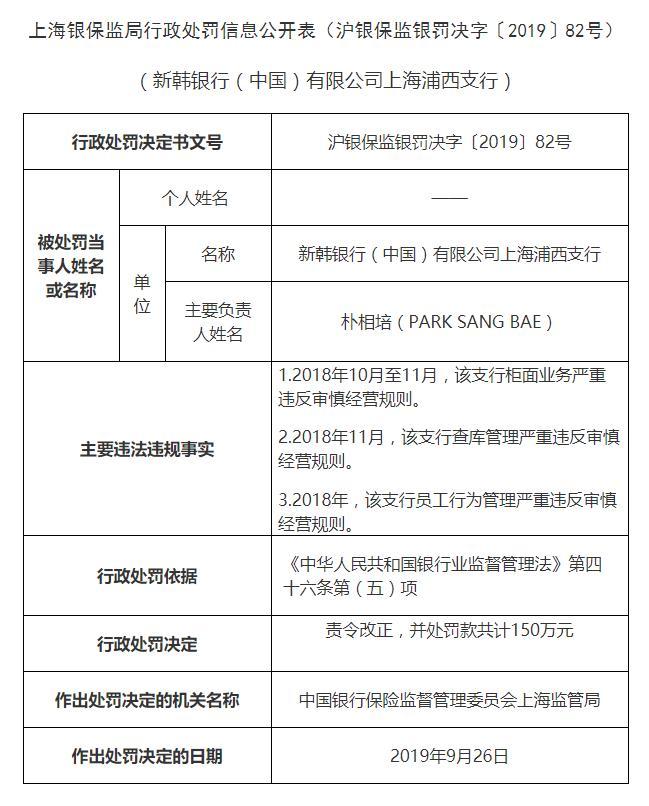 新韩银行(中国)一支行受罚:严重违反审慎经营规则 涉事员工遭禁业