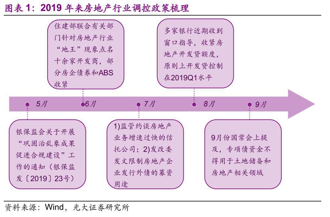 http://www.house31.com/jinrongshichang/54993.html