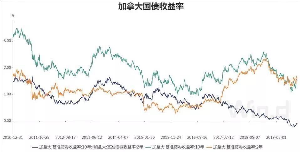 超級央行周來襲,美聯儲降息概率最大