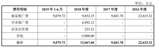 疑似突击提高利润复旦张江成科创板暂缓审议首例