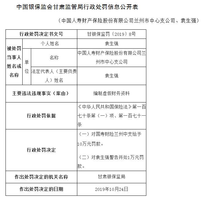 国寿财险违法编制虚假财务资料 被给予10万元的罚款