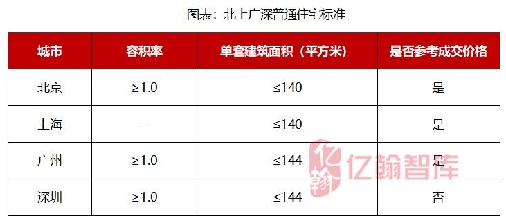 开早餐店赚钱吗:点评丨深圳发布最新豪宅标准,二手房市场或将利好