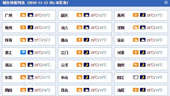 强弩之末冷空气将抵广东 平均气温下降3到5℃