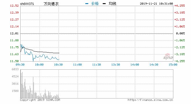 pk10大小单双必赢计划 1