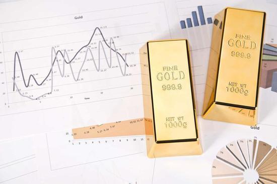 世界黄金协会:助力黄金价格上扬的不确定性仍存在
