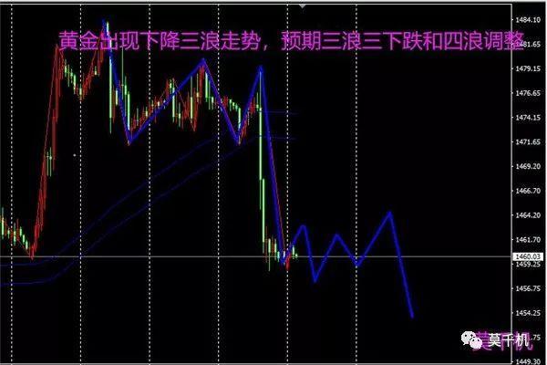 http://www.jienengcc.cn/shiyouranqi/165346.html