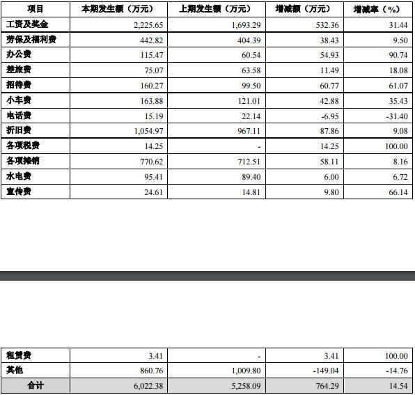 顾地科技控股股东及子公司3.02亿财产被申请诉前保全 7家子公司亏损3886万个别被停产