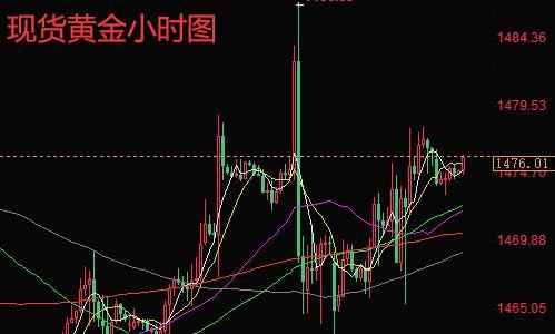 http://www.jindafengzhubao.com/zonghexinxi/40962.html
